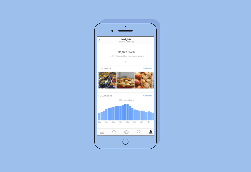 Instagram Insights - VichaarBox